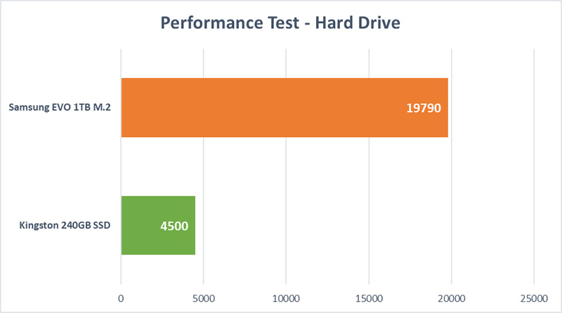 HD Mega Test - Hard Drive