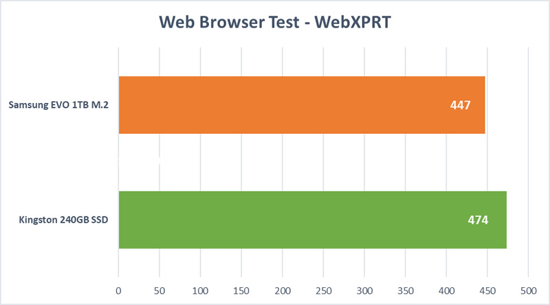 HD Mega Test - WebXPRT