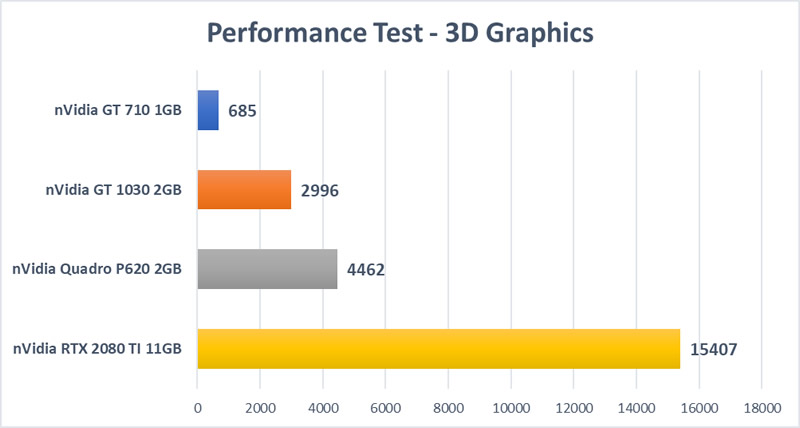 Trading GPU Test - 3D Graphics