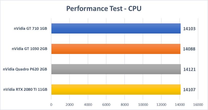 Trading GPU Test - CPU