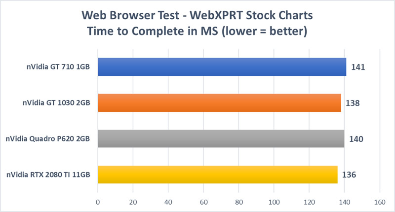 Trading GPU Test - WebXPRT Stock Charts