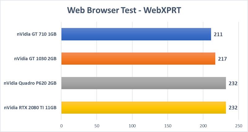 Trading GPU Test - WebXPRT